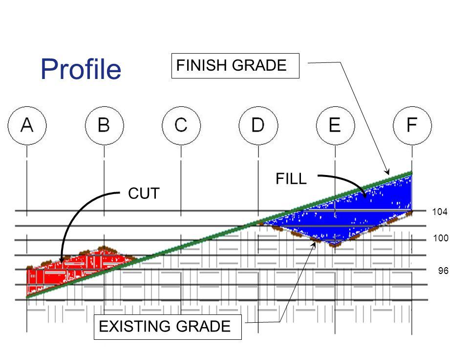 Profile FILL CUT 104 96 100 EXISTING GRADE FINISH GRADE