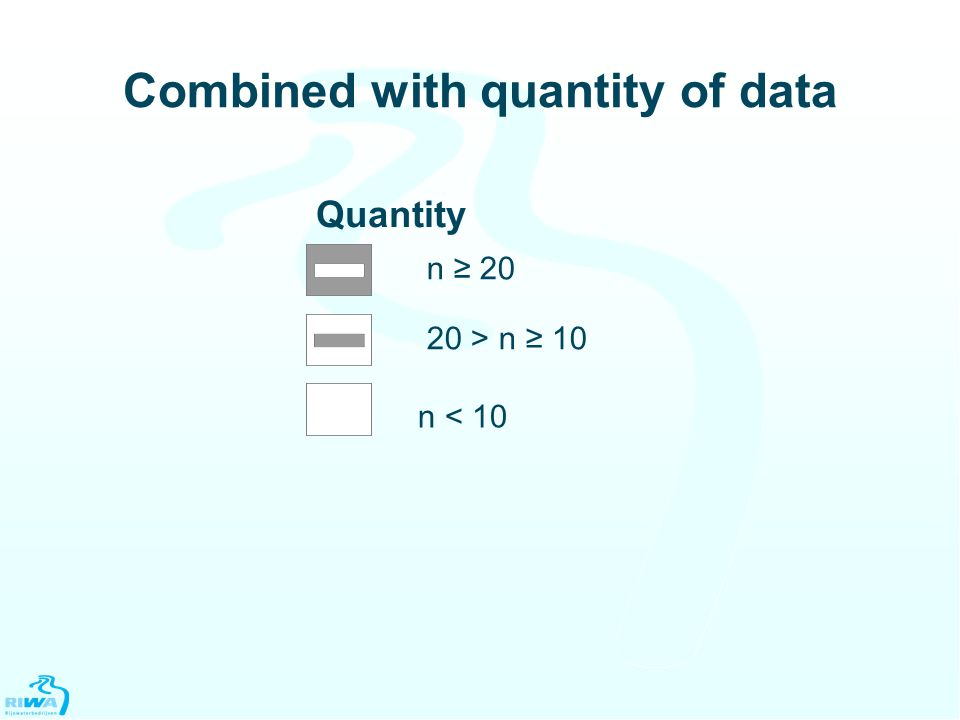 Combined with quantity of data n < 10 n ≥ 20 20 > n ≥ 10 Quantity