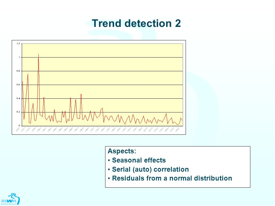 Trend detection 2 Aspects: Seasonal effects Serial (auto) correlation Residuals from a normal distribution