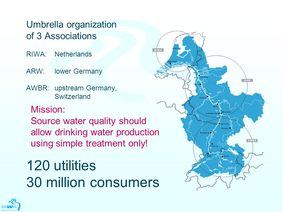 Umbrella organization of 3 Associations RIWA:Netherlands ARW:lower Germany AWBR:upstream Germany, Switzerland Mission: Source water quality should allow drinking water production using simple treatment only.