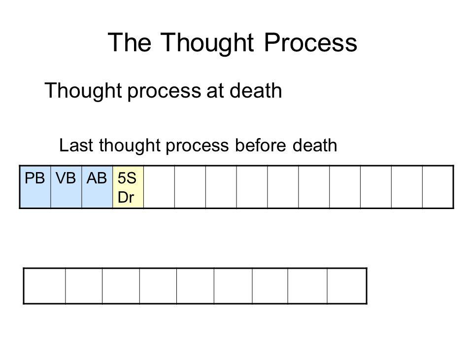 The Thought Process Thought process at death Last thought process before death First thought process in the new life PBVBAB5S Dr SRcInvDtJ1J2J3J4J5De RBB1B2B3B4B5…..B15B16