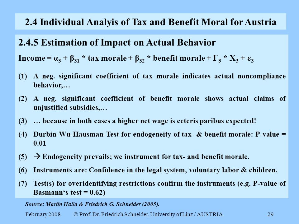 February 2008  Prof. Dr. Friedrich Schneider, University of Linz / AUSTRIA 29 2.4.5 Estimation of Impact on Actual Behavior Income = α 3 + β 31 * tax