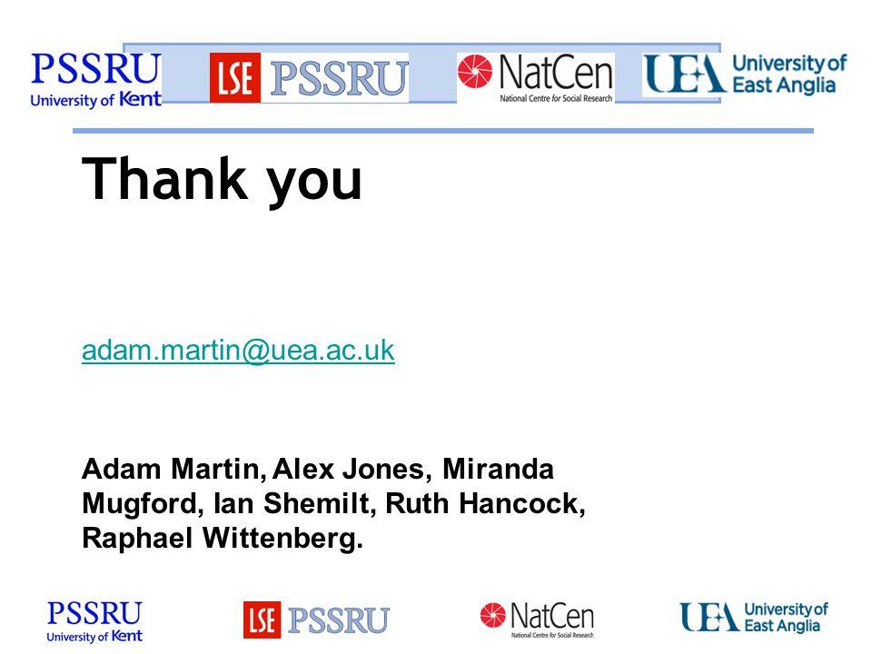 Thank you adam.martin@uea.ac.uk Adam Martin, Alex Jones, Miranda Mugford, Ian Shemilt, Ruth Hancock, Raphael Wittenberg.