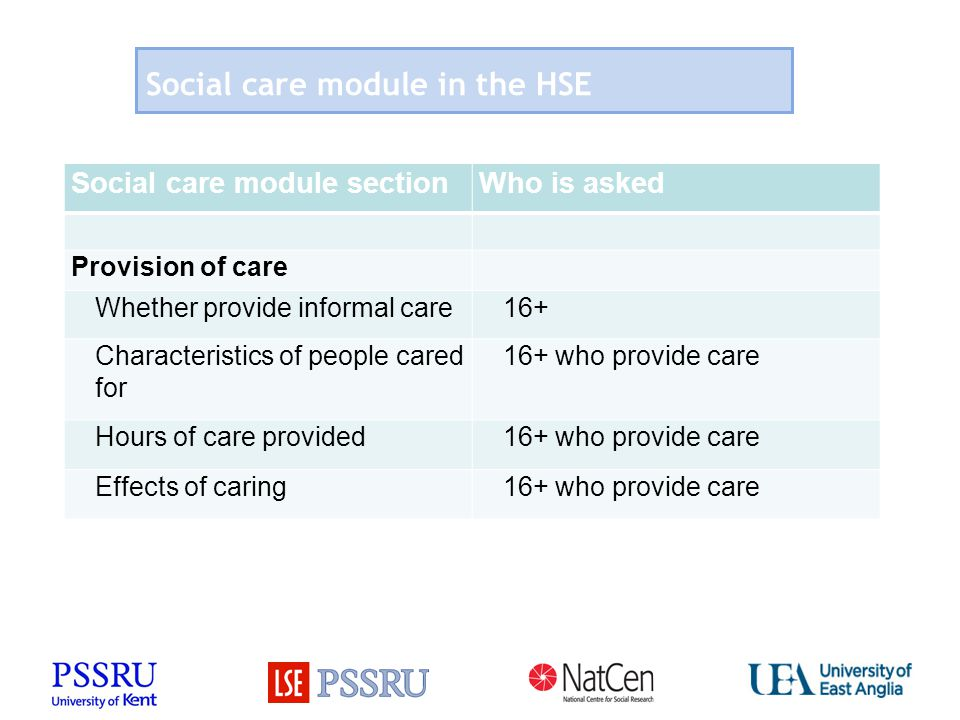 Social care module in the HSE Social care module sectionWho is asked Provision of care Whether provide informal care16+ Characteristics of people cared for 16+ who provide care Hours of care provided16+ who provide care Effects of caring16+ who provide care