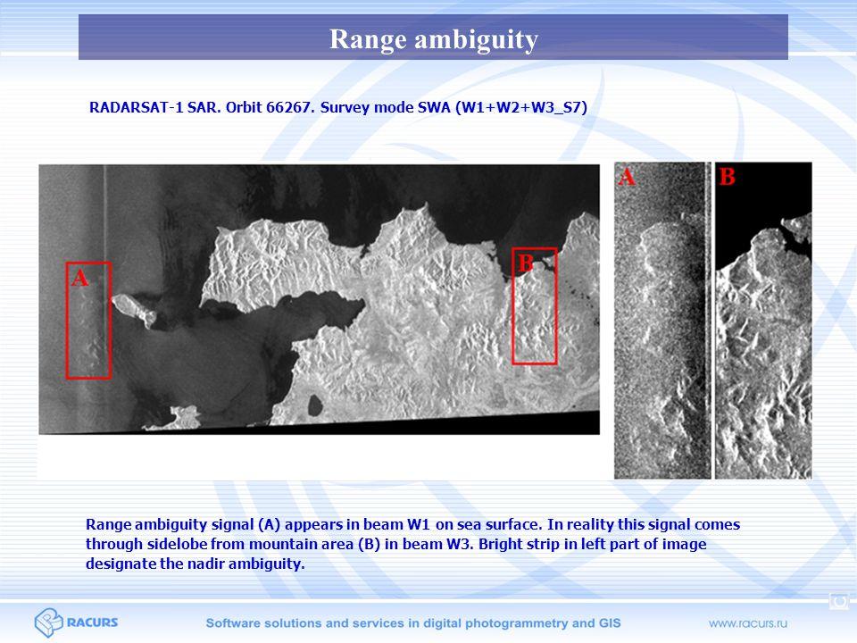 Range ambiguity RADARSAT-1 SAR.Beam EH1. RADARSAT International processing.