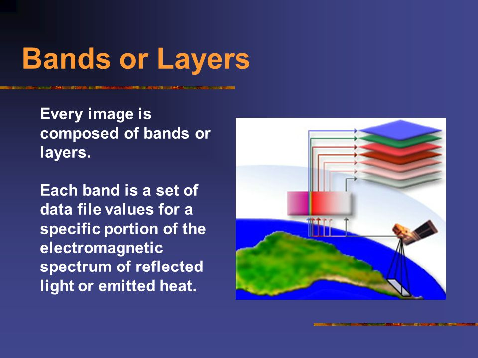 Bands or Layers (Contd) Every band is viewable as a separate image.
