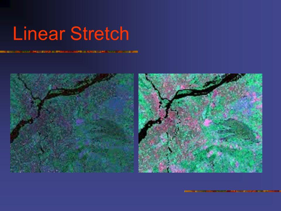 Linear Stretch