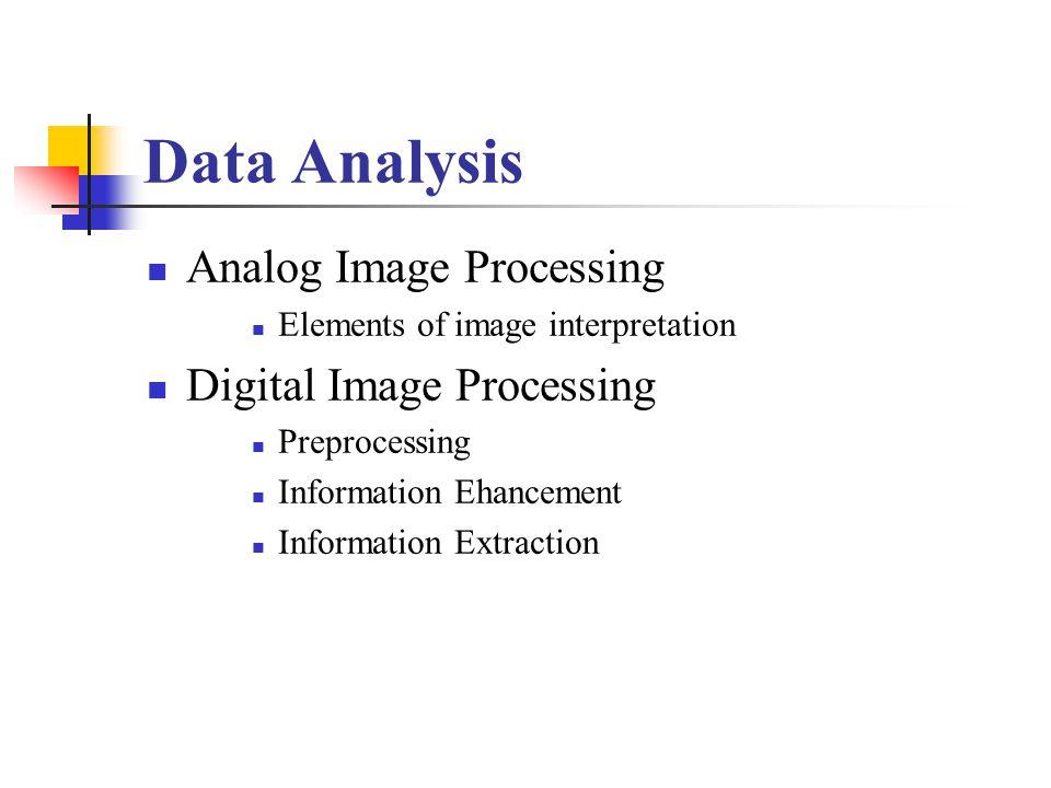 Data Analysis Analog Image Processing Elements of image interpretation Digital Image Processing Preprocessing Information Ehancement Information Extra