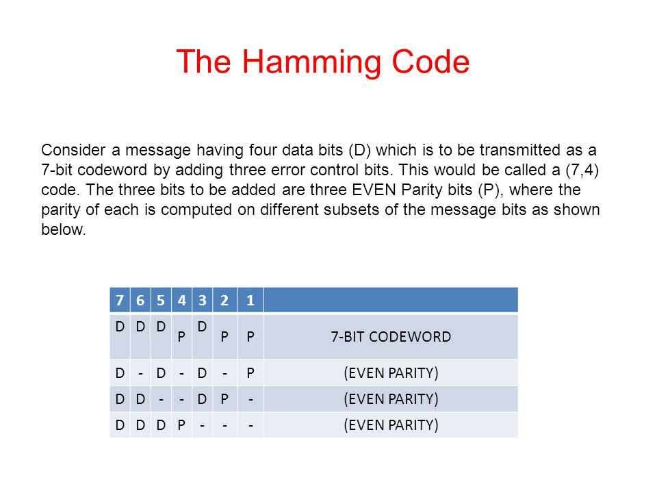 The Hamming Code Consider a message having four data bits (D) which is to be transmitted as a 7-bit codeword by adding three error control bits. This