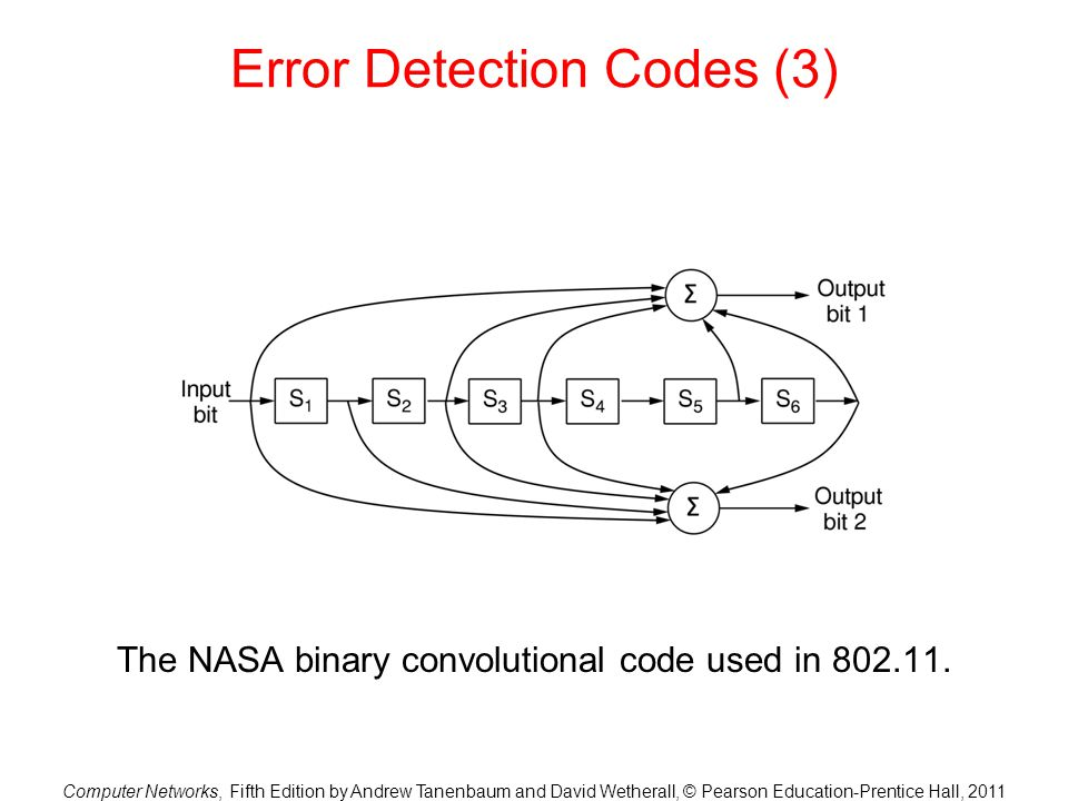 Computer Networks, Fifth Edition by Andrew Tanenbaum and David Wetherall, © Pearson Education-Prentice Hall, 2011 Error Detection Codes (3) The NASA b