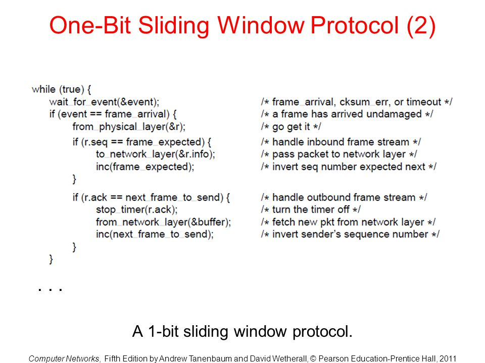 Computer Networks, Fifth Edition by Andrew Tanenbaum and David Wetherall, © Pearson Education-Prentice Hall, 2011 One-Bit Sliding Window Protocol (2)