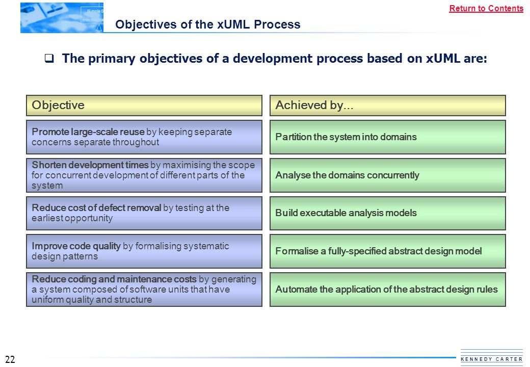 22 K E N N E D Y C A R T E R Return to Contents Objectives of the xUML Process  The primary objectives of a development process based on xUML are: Ob