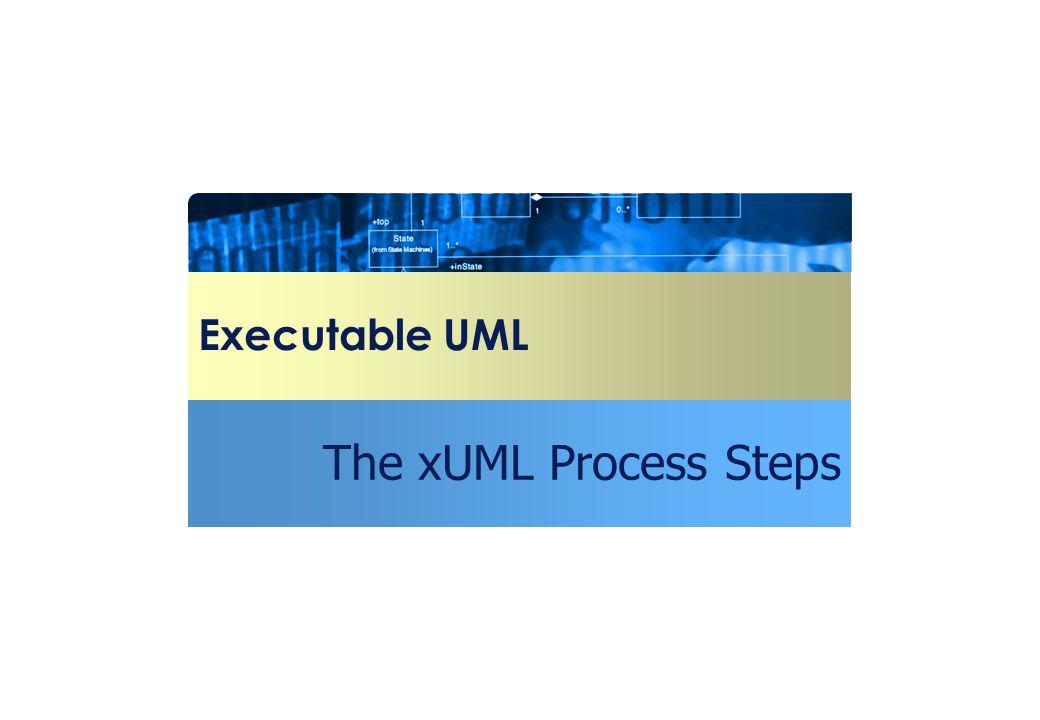 Executable UML The xUML Process Steps