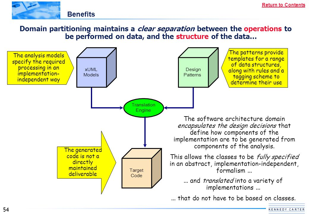54 K E N N E D Y C A R T E R Return to Contents Benefits Domain partitioning maintains a clear separation between the operations to be performed on da