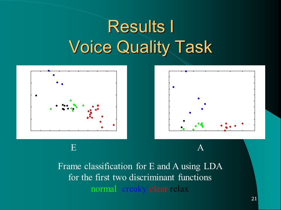 21 Results I Voice Quality Task Frame classification for E and A using LDA for the first two discriminant functions normal creaky clear relax EA
