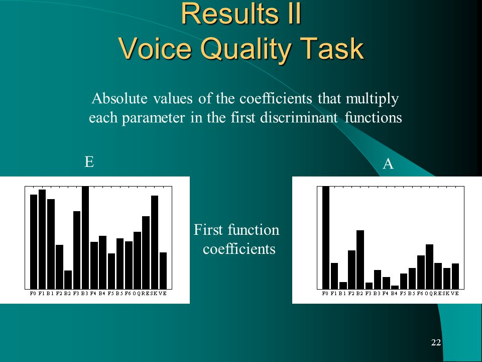 22 Results II Voice Quality Task E A First function coefficients Absolute values of the coefficients that multiply each parameter in the first discriminant functions