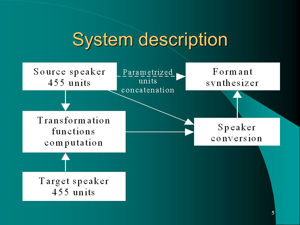 5 System description