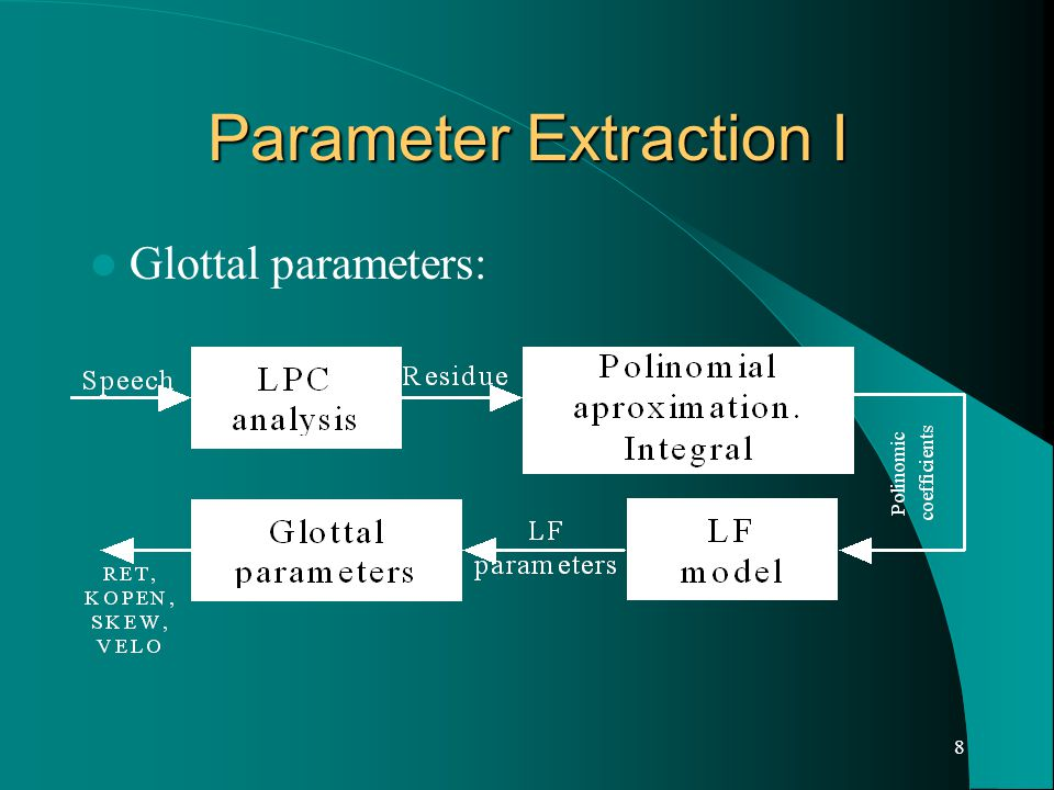 8 Parameter Extraction I Glottal parameters: