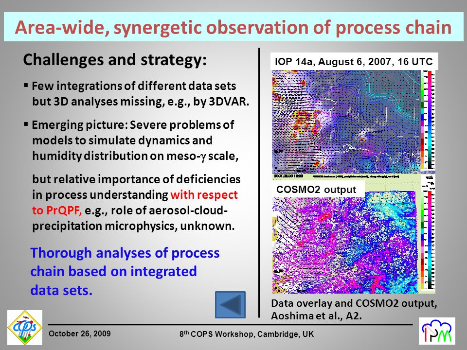5 October 26, 2009 8 th COPS Workshop, Cambridge, UK Challenges and strategy:  Few integrations of different data sets but 3D analyses missing, e.g., by 3DVAR.