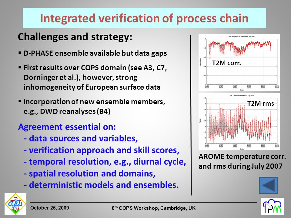 7 October 26, 2009 8 th COPS Workshop, Cambridge, UK Challenges and strategy:  D-PHASE ensemble available but data gaps  First results over COPS dom