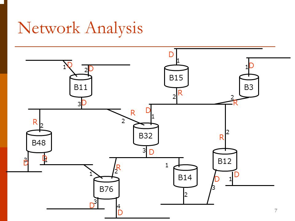 Network Analysis 7 B11 B32 B76 B3 B15 B48 B12 B14 1 2 3 1 1 1 1 1 1 1 2 2 2 2 2 2 2 3 3 3 3 4 D D D R R D D D D R D R D R D R D D D