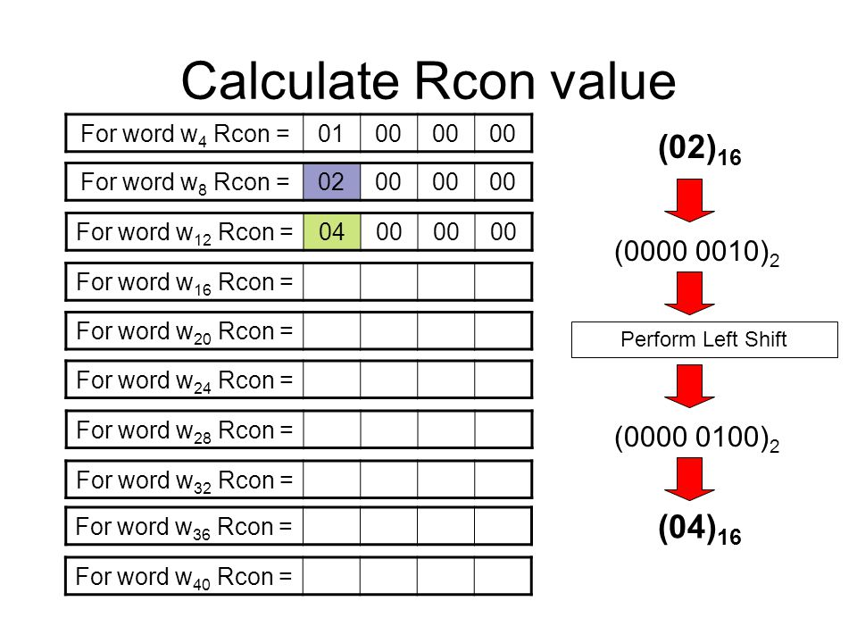 Calculate Rcon value For word w 4 Rcon =0100 For word w 8 Rcon =0200 For word w 12 Rcon =0400 For word w 16 Rcon = For word w 20 Rcon = For word w 24 Rcon = For word w 28 Rcon = For word w 32 Rcon = For word w 36 Rcon = For word w 40 Rcon = (02) 16 (0000 0010) 2 Perform Left Shift (0000 0100) 2 (04) 16