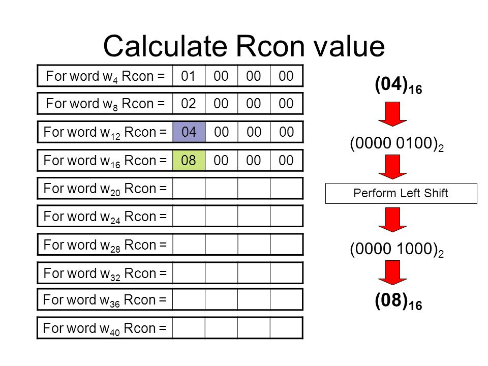 Calculate Rcon value For word w 4 Rcon =0100 For word w 8 Rcon =0200 For word w 12 Rcon =0400 For word w 16 Rcon =0800 For word w 20 Rcon = For word w 24 Rcon = For word w 28 Rcon = For word w 32 Rcon = For word w 36 Rcon = For word w 40 Rcon = (04) 16 (0000 0100) 2 Perform Left Shift (0000 1000) 2 (08) 16