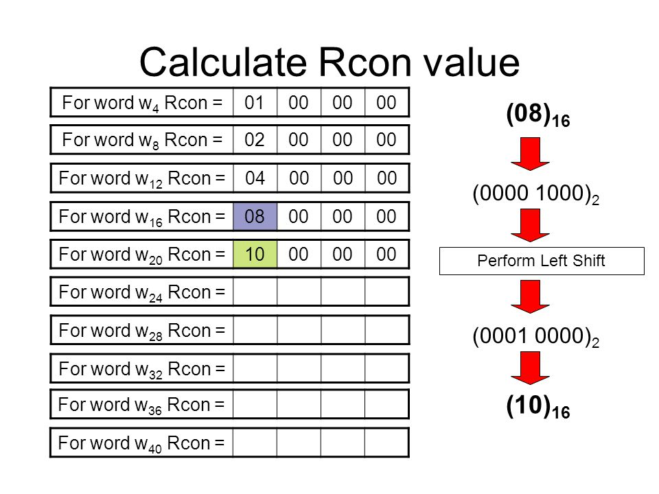 Calculate Rcon value For word w 4 Rcon =0100 For word w 8 Rcon =0200 For word w 12 Rcon =0400 For word w 16 Rcon =0800 For word w 20 Rcon =1000 For word w 24 Rcon = For word w 28 Rcon = For word w 32 Rcon = For word w 36 Rcon = For word w 40 Rcon = (08) 16 (0000 1000) 2 Perform Left Shift (0001 0000) 2 (10) 16
