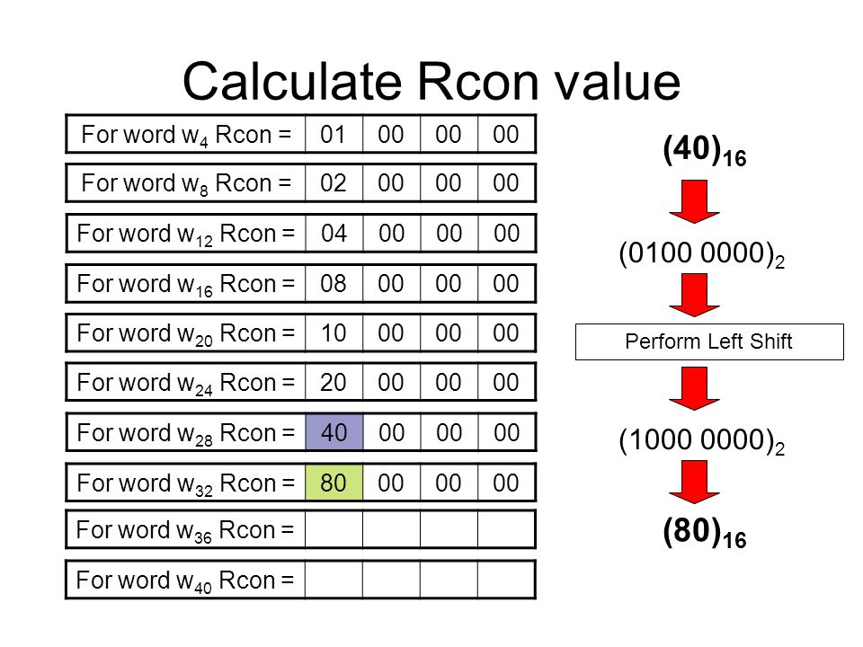 Calculate Rcon value For word w 4 Rcon =0100 For word w 8 Rcon =0200 For word w 12 Rcon =0400 For word w 16 Rcon =0800 For word w 20 Rcon =1000 For word w 24 Rcon =2000 For word w 28 Rcon =4000 For word w 32 Rcon =8000 For word w 36 Rcon = For word w 40 Rcon = (40) 16 (0100 0000) 2 Perform Left Shift (1000 0000) 2 (80) 16