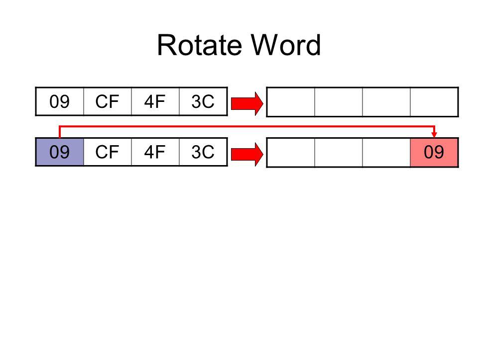 Rotate Word 09CF4F3C 09CF4F3C09