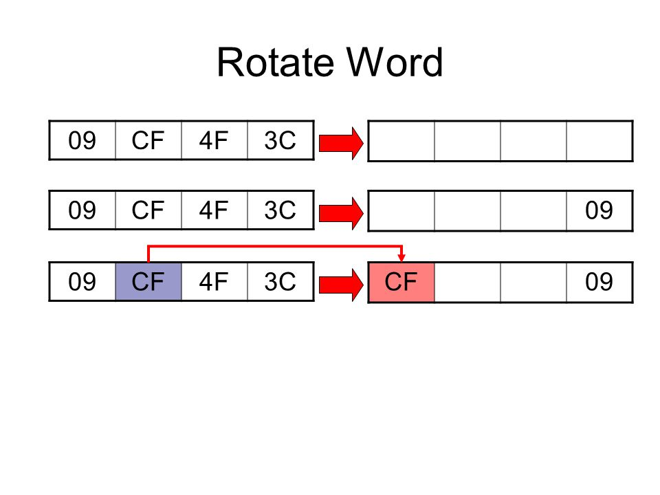 Calculate Rcon value For word w 4 Rcon =0100 For word w 8 Rcon =0200 For word w 12 Rcon =0400 For word w 16 Rcon =0800 For word w 20 Rcon =1000 For word w 24 Rcon =2000 For word w 28 Rcon = For word w 32 Rcon = For word w 36 Rcon = For word w 40 Rcon = (10) 16 (0001 0000) 2 Perform Left Shift (0010 0000) 2 (20) 16