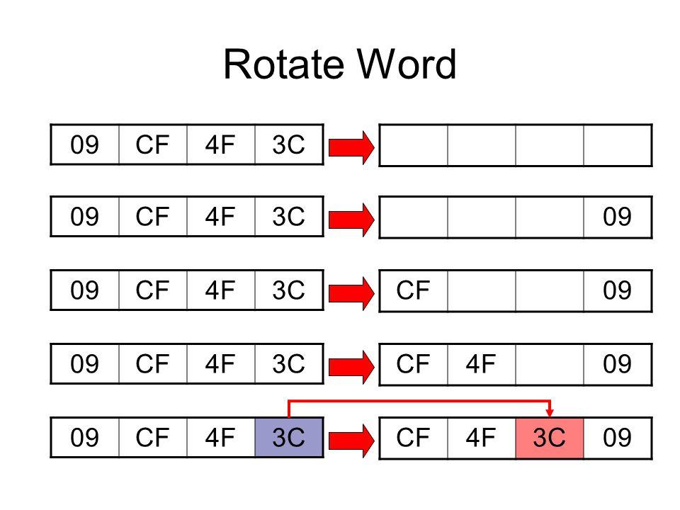 Rotate Word 09CF4F3C 09CF4F3C09 CF4F3CCF09 CF4F3CCF4F09 CF4F3CCF4F3C09