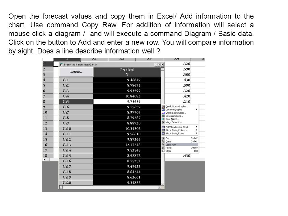 Open the forecast values and copy them in Excel/ Add information to the chart.