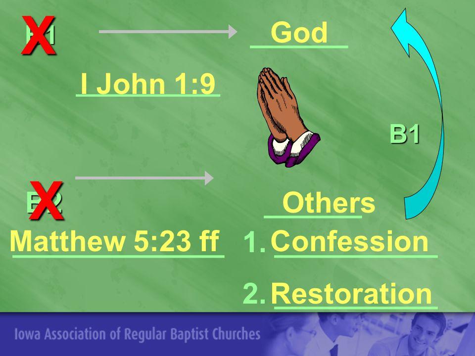 ______ B1 __________ God I John 1:9 B2 B2 ______Others 1.