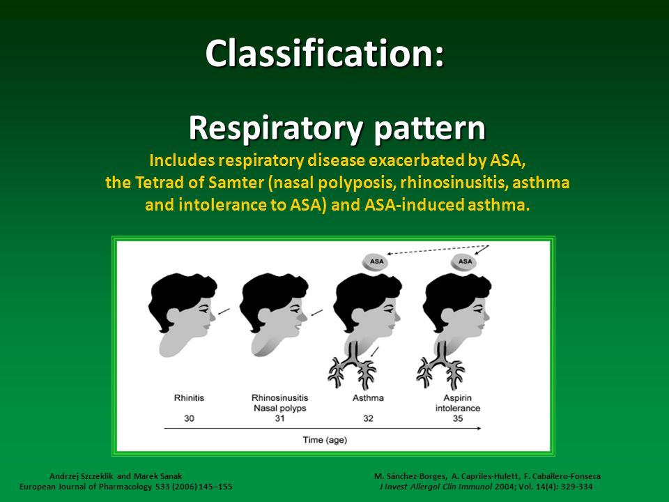 Classification: Respiratory pattern Includes respiratory disease exacerbated by ASA, the Tetrad of Samter (nasal polyposis, rhinosinusitis, asthma and intolerance to ASA) and ASA-induced asthma.