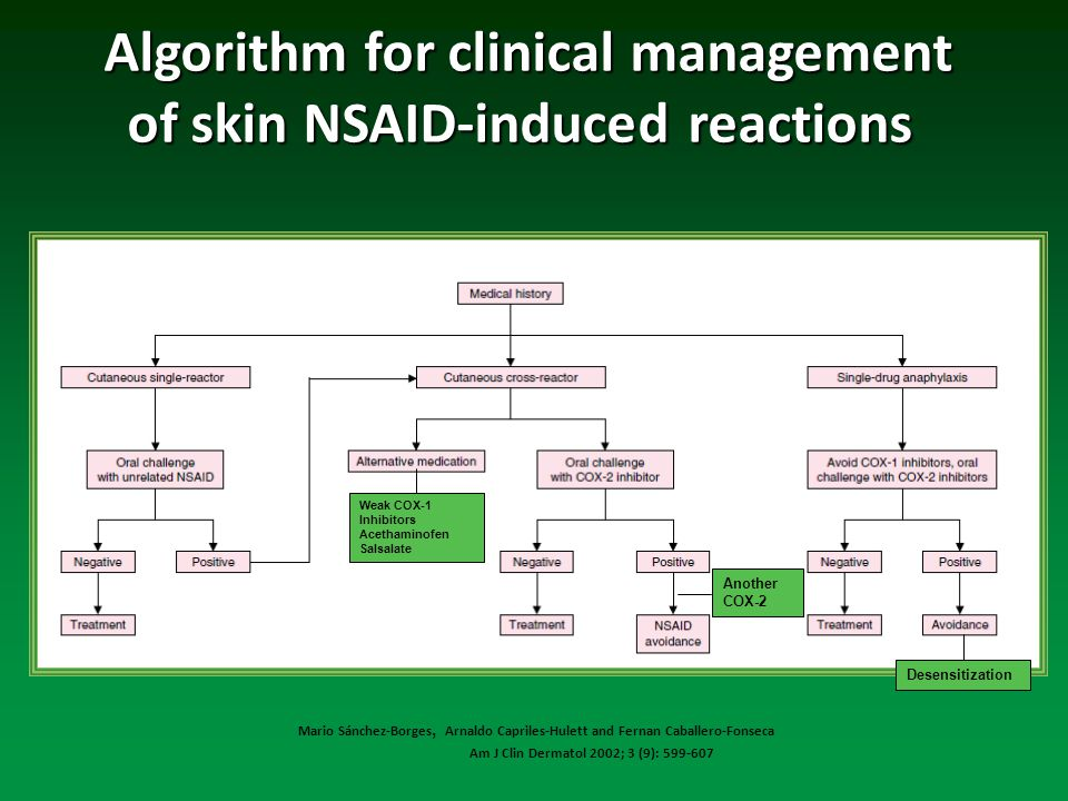 Algorithm for clinical management of skin NSAID-induced reactions Mario Sánchez-Borges, Arnaldo Capriles-Hulett and Fernan Caballero-Fonseca Am J Clin Dermatol 2002; 3 (9): 599-607 Weak COX-1 Inhibitors Acethaminofen Salsalate Another COX-2 Desensitization