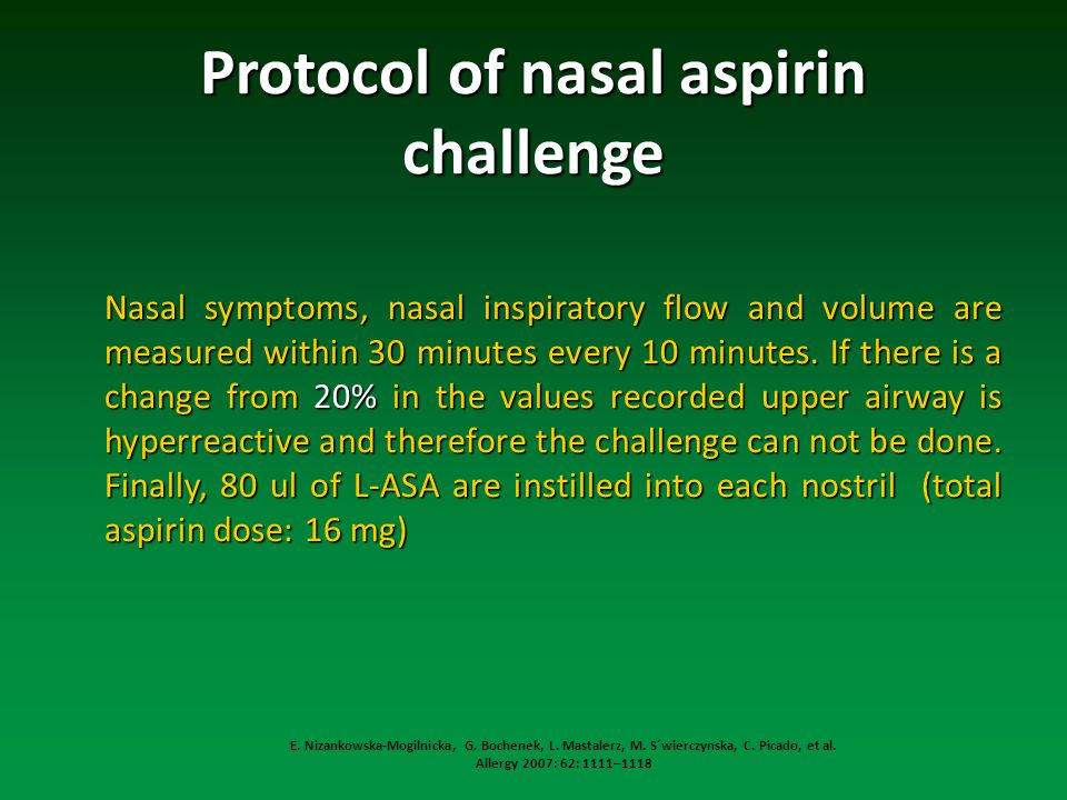 Nasal symptoms, nasal inspiratory flow and volume are measured within 30 minutes every 10 minutes.