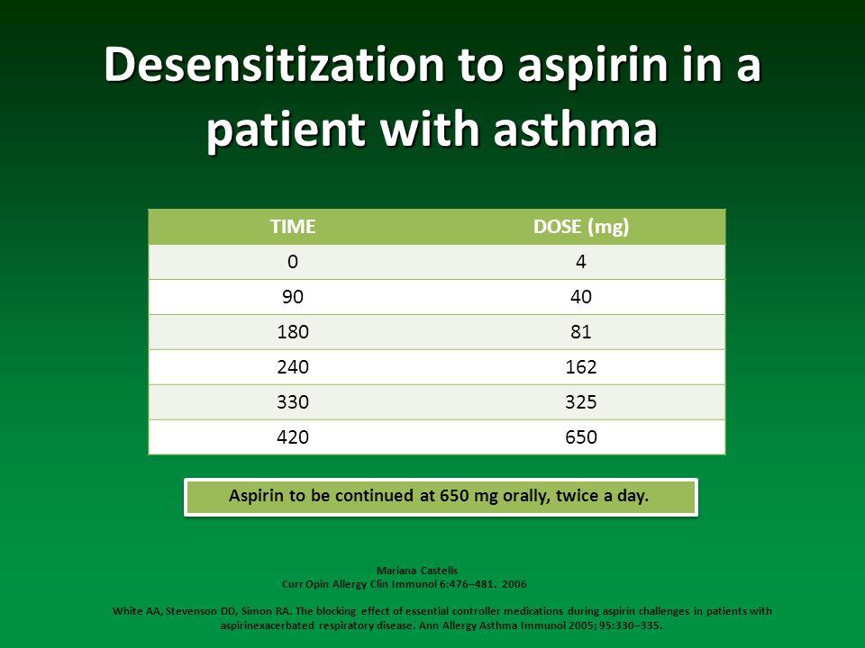 Mariana Castells Curr Opin Allergy Clin Immunol 6:476–481. 2006 White AA, Stevenson DD, Simon RA. The blocking effect of essential controller medicati