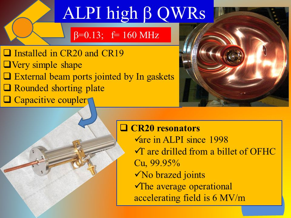  CR20 resonators are in ALPI since 1998 T are drilled from a billet of OFHC Cu, 99.95% No brazed joints The average operational accelerating field is 6 MV/m  Installed in CR20 and CR19  Very simple shape  External beam ports jointed by In gaskets  Rounded shorting plate  Capacitive coupler  =0.13; f= 160 MHz ALPI high  QWRs