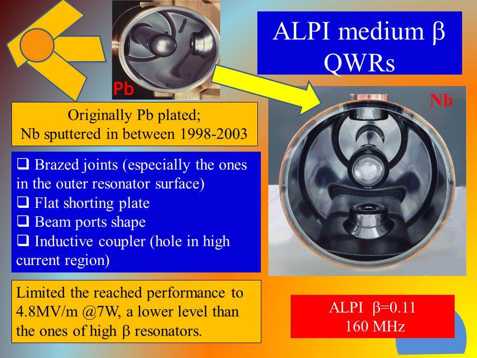  Brazed joints (especially the ones in the outer resonator surface)  Flat shorting plate  Beam ports shape  Inductive coupler (hole in high current region) ALPI  = MHz Limited the reached performance to a lower level than the ones of high  resonators.