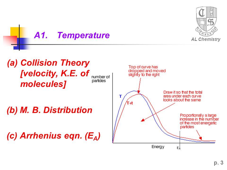 AL Chemistry p.3 A1.Temperature (a)Collision Theory [velocity, K.E.