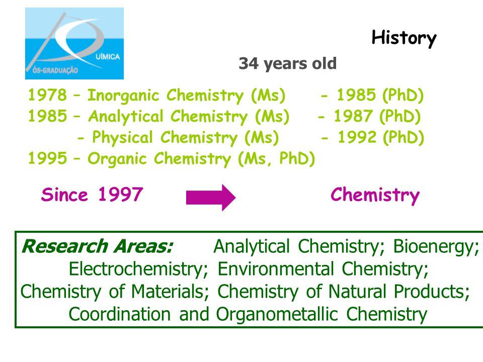 History 1978 – Inorganic Chemistry (Ms) - 1985 (PhD) 1985 – Analytical Chemistry (Ms) - 1987 (PhD) - Physical Chemistry (Ms) - 1992 (PhD) 1995 – Organ