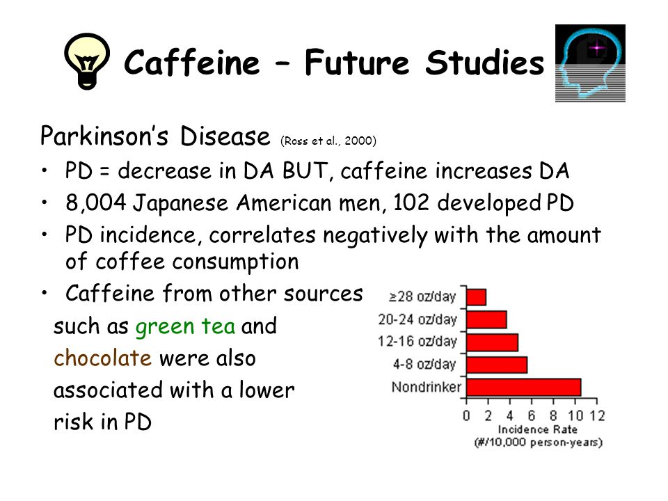 Caffeine – Future Studies Parkinson's Disease (Ross et al., 2000) PD = decrease in DA BUT, caffeine increases DA 8,004 Japanese American men, 102 developed PD PD incidence, correlates negatively with the amount of coffee consumption Caffeine from other sources such as green tea and chocolate were also associated with a lower risk in PD