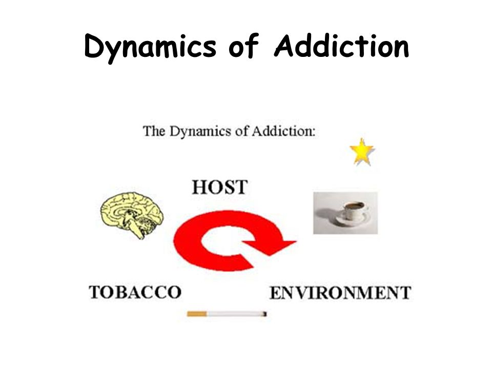 Dynamics of Addiction