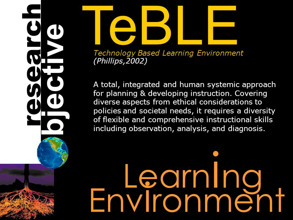 TeBLE Learn i ng Env i ronment Technology Based Learning Environment (Phillips,2002) A total, integrated and human systemic approach for planning & developing instruction.