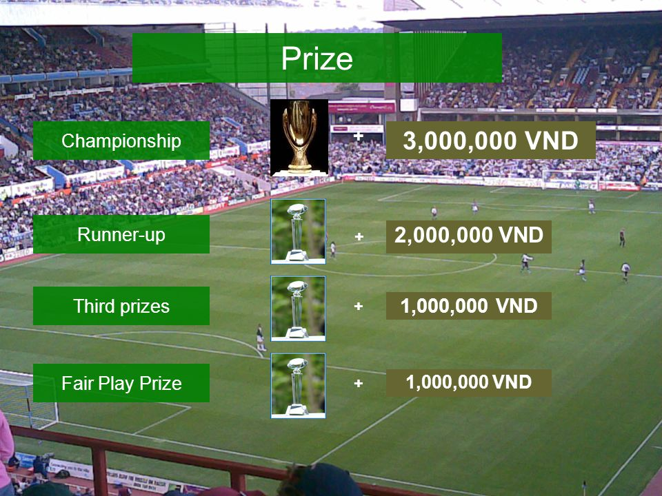 Championship Runner-up Fair Play Prize Third prizes + 2,000,000 VND 1,000,000 VND Prize 3,000,000 VND + + +