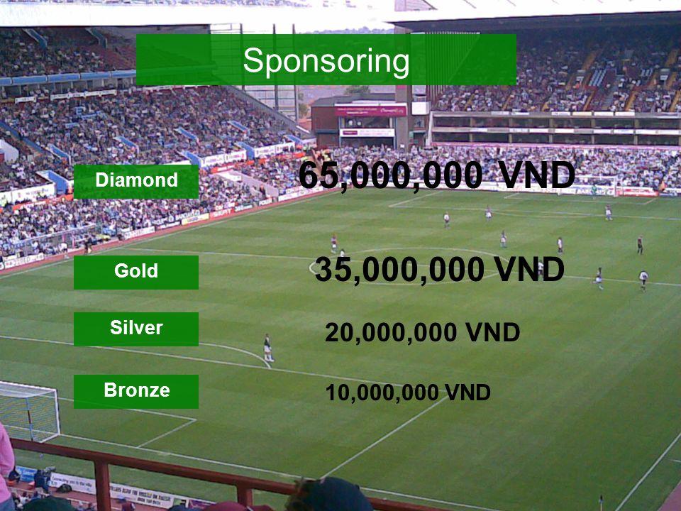 Diamond Bronze Silver Gold 65,000,000 VND 35,000,000 VND 20,000,000 VND 10,000,000 VND Sponsoring
