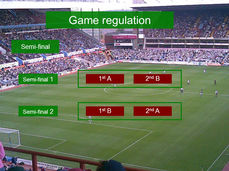 1 st A Semi-final 2 nd B Semi-final 1 2 nd A1 st B Semi-final 2 Game regulation