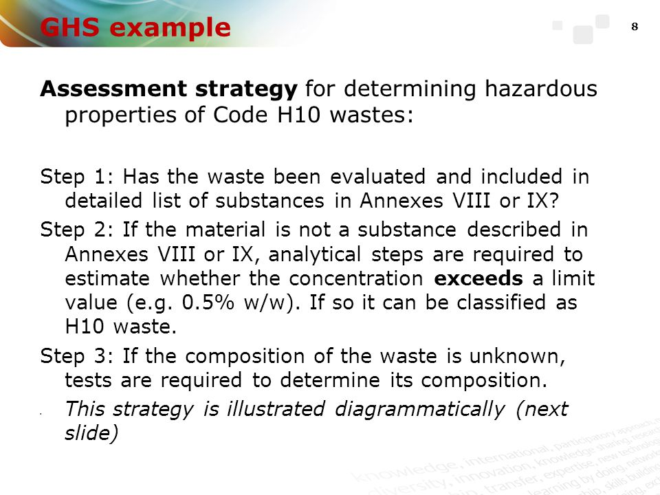 GHS example Assessment strategy for determining hazardous properties of Code H10 wastes: Step 1: Has the waste been evaluated and included in detailed