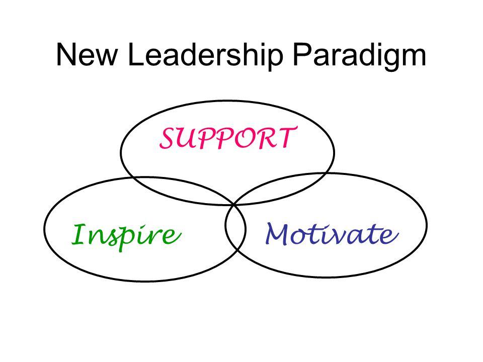 New Leadership Paradigm SUPPORT InspireMotivate